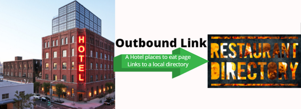 duluth hotel outbound link