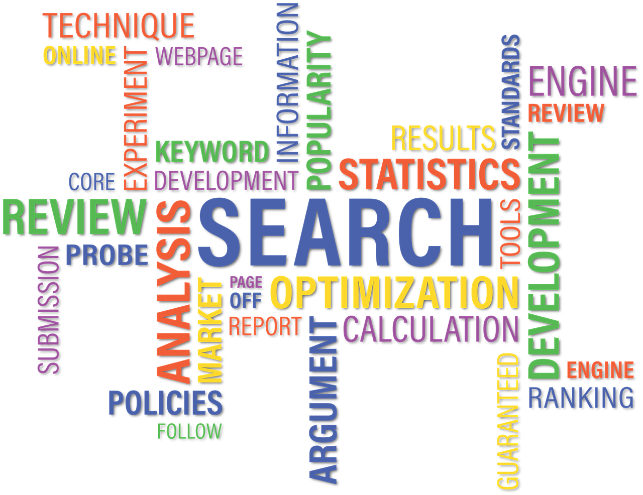 keyword research duluth