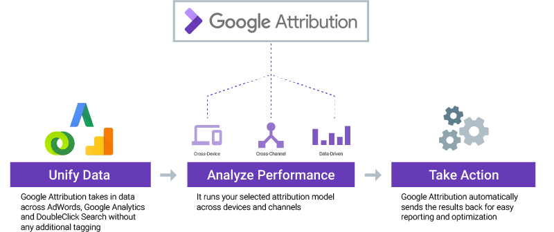 Attribution Diagram cropped